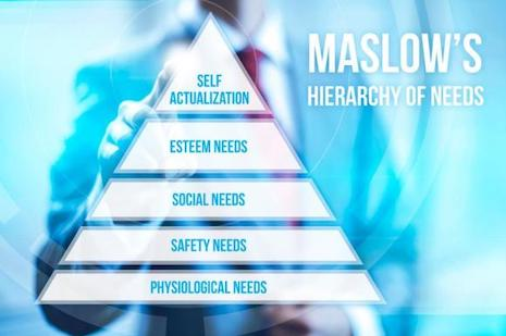 Maslow's Hierarchy of Needs. Image credit: Unity Marketing